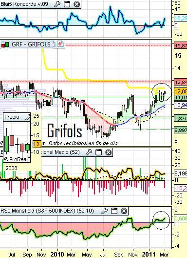 grfiols