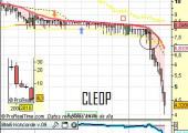 cleop