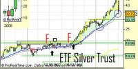 silvertrust