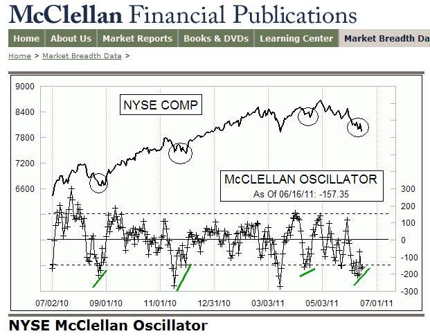 mclellan