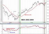 ibex2002