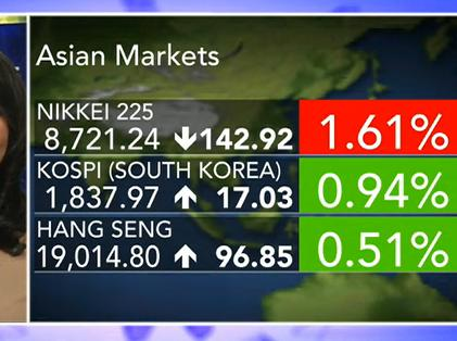 mercados asia