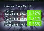 mercados eur