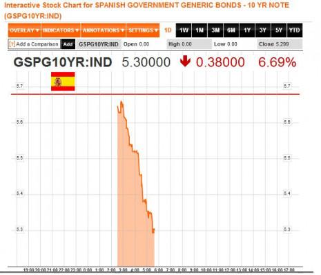 spanishbond10