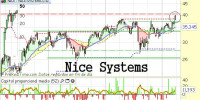 nicesystems