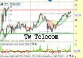twtelecom2