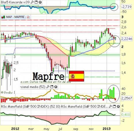 mapfrefebrero2013