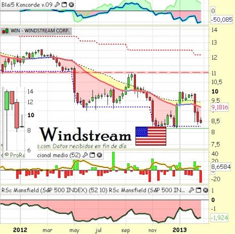windstreamfebrero2013