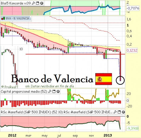 bancodevalenciafebrero2013