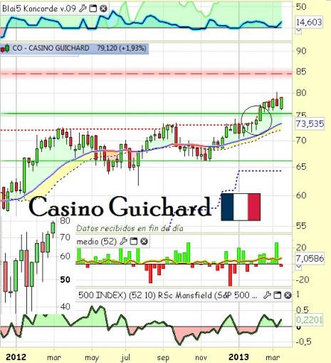 casinoguichardmarzo2013