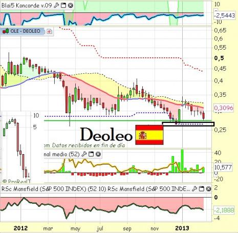 deoleomarzo2013