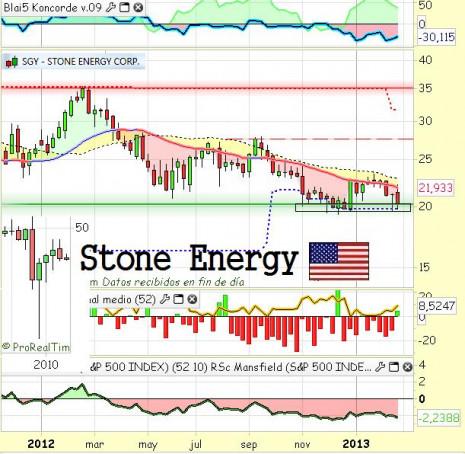 stoneenergymarzo2013