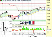 cac40abril2013