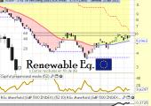 renewableapril2013