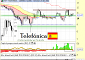 telefonicaabril2013
