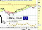 eurobanksmayo2013