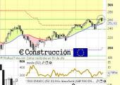 euroconstruccion