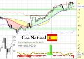 gas naturalmayo2013