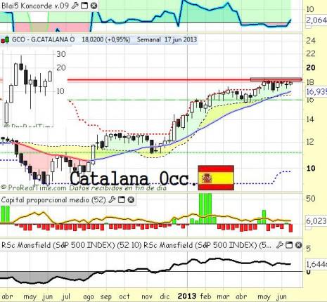 catalanaoccjunio2013