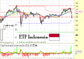 ETF Indonesia IDX