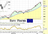 europharmajunio2013