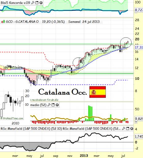 catalanaoccjulio2013