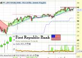 firstrepublicbankjulio2013