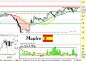 mapfrejulio2013