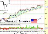 bankofamericaseptember2013