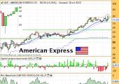 americanExpressOctubre2013