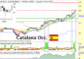catalanaOccoctubre2013
