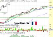 eurofinsoctubre2013