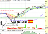 gas naturaloctubre2013