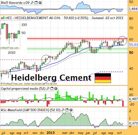 heidelbergcemetnoctubre2013