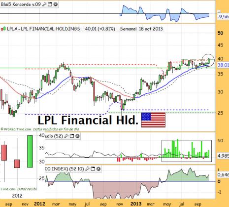 lplfinancialoctober2013