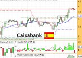 caixabanknoviembre2013