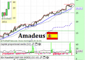 amadeusfebrero2014