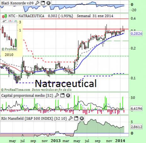 natraceuticalenero2014