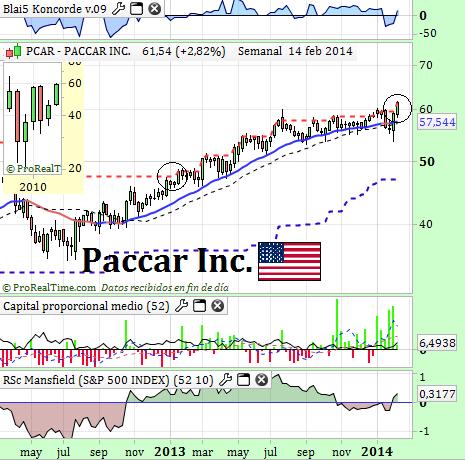 paccarfebrero2014