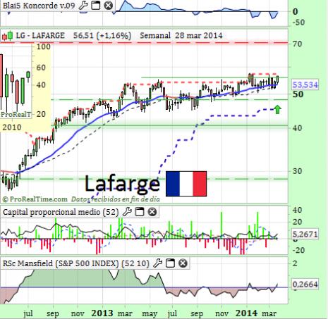 lafargeabril2014