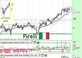 pirellimarzo2014