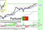 portucelmarzo2014