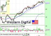 westerndigitalmarzo2014