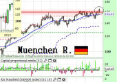 MuenchenRueckverabril2014