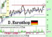 euroshopabril2014