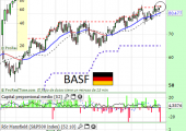 BASF Mayo 2014