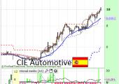 CIE automotive julio2014