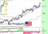 airproductsjulio2014