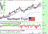 northerntrustagosto2014