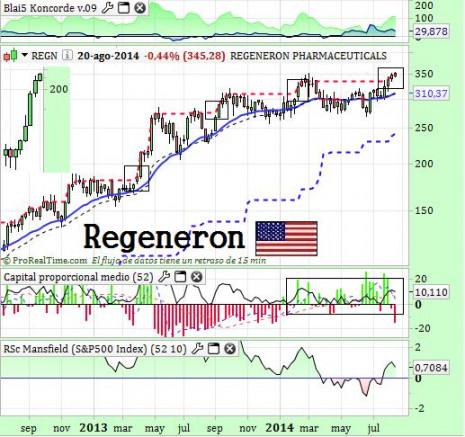 regeneronagosto2014
